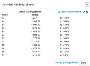Default Grading Scheme in Canvas