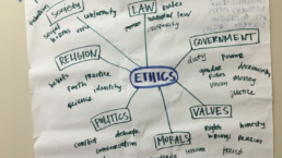 Picture of a concept map