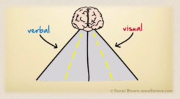 Verbal and visual diagram